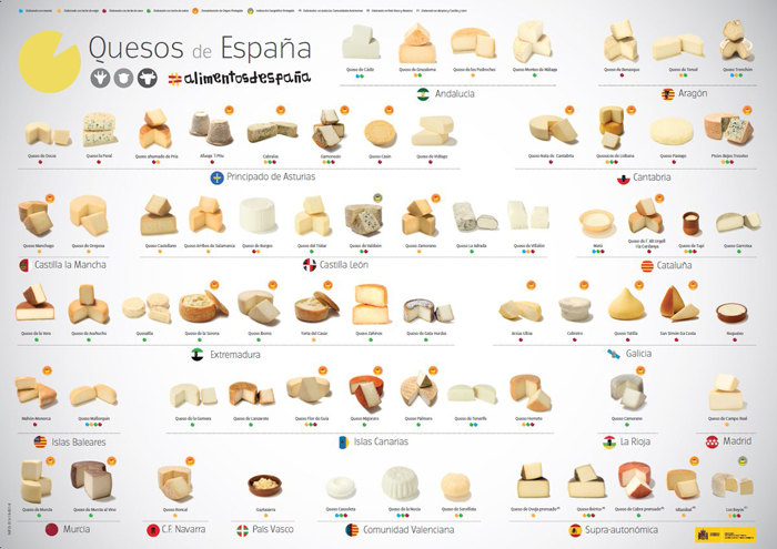 Quesos españoles elaborados con leche de vaca #AlimentosdEspaña
